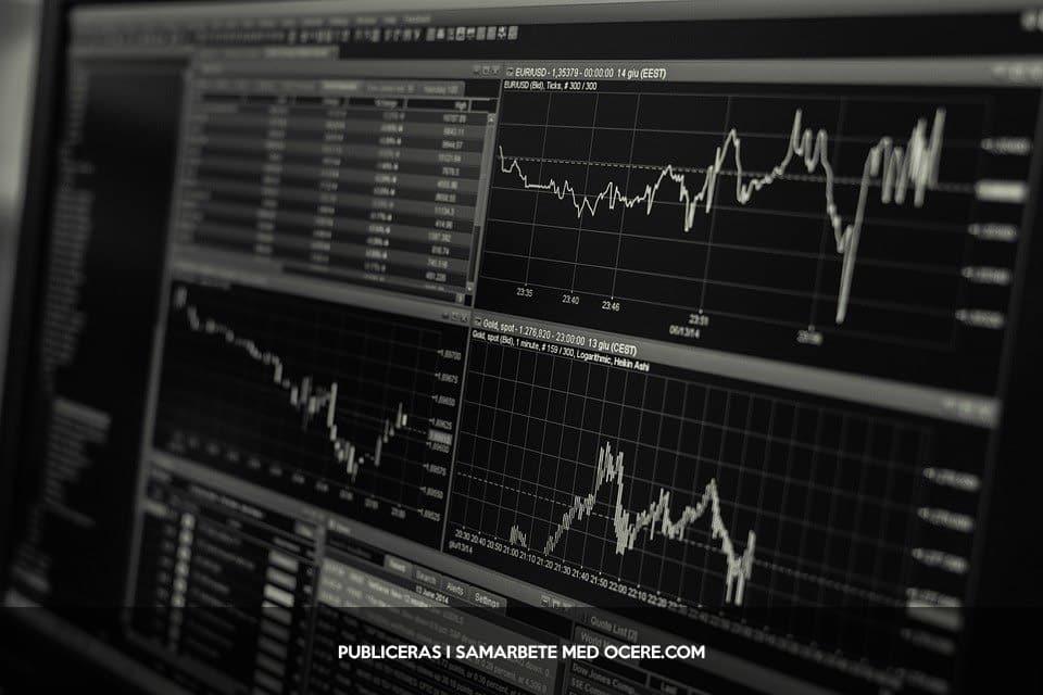Aktier på börsen 2020