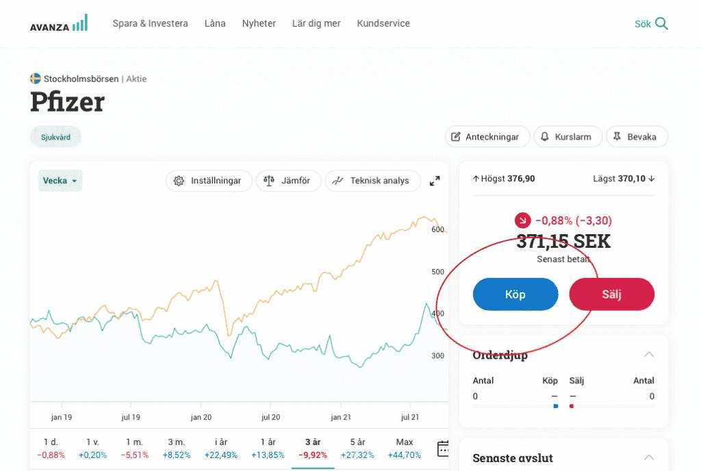 Köpa Pfizer aktier